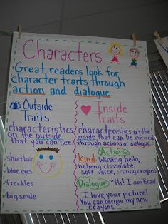 Character Traits - neat idea to help students understand the concept.