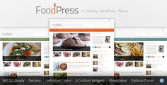 20 Popular WordPress themes for Food and Recipe Blog