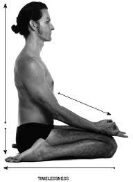 Yoga For Men: 10 Yoga Poses For Strength And Flexibility. Hero Pose : Stretches knees, ankles and thighs. http://www.yogapaws.com/yoga-blogs-yoga-paws/bid/32706/Yoga-For-Men-10-Yoga-Poses-For-Strength-And-Flexibility