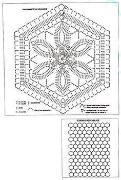 18 muestras de colchas tejidas a crochet ⋆ Manualidades Y DIYManualidades Y DIY Manta Crochet, Doily Patterns, Bed Spreads, Doilies, Ale, Crochet Bedspread, Bedspread, Woven Blankets, String Art