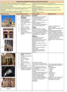 Arte romanico Graffiti History, Art History Lessons, Make It Simple, Study, Kandinsky, Contents, Art History, Summary, History Facts