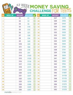52 Week Money Challenge for Teens designed to help teens use a structured schedule to learn about earnings, savings, and the impact of putting money away each week, FREE PRINTABLE