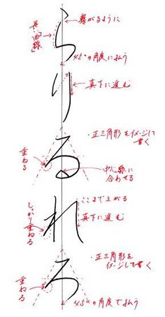 Learn Japanese for a real communication for your work, school project, and communicating with your Japanese mate properly. Many people think that Learning to speak Japanese language is more difficult than learning to write Japanese Japanese Typography, Japanese Calligraphy, Japanese Handwriting, Kanji Japanese, Gear Art, Hiragana, Japanese Characters, Penmanship, Japanese Language