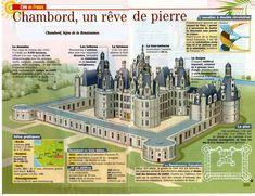 Le chateau de Chambord, 1515-30 / 1538-44 / 1540-50