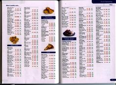 Slimming world food optimising book Slimming World Books, Slimming World Syns List, Slimming World Speed Food, Slimming World Recipes Syn Free, Slimming Eats, Funny Diet Quotes, Red Day, Used Cell Phones, Diet Plans To Lose Weight Fast