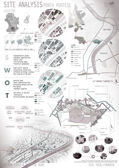 Sustainable architecture site analysis ar – Brain is World! Poster Architecture, Le Corbusier Architecture, Site Analysis Architecture, Architecture Concept Drawings, Zaha Hadid Architecture, Plans Architecture, Watercolor Architecture, Architecture Graphics, Sustainable Architecture
