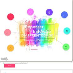 Ressources espaces d'apprentissage by david.cohen on Genially | Pearltrees