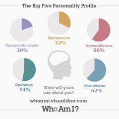 I've just created my 'Who Am I?' #personality profile via @VisualDNA. Check it out https://whoami.visualdna.com/?c=uk#feedback/9022485e-ec69-43dd-90de-0b88e303bb99 or create one for yourself https://whoami.visualdna.com/