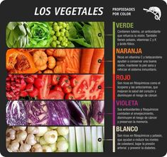 Colorterapia Vegetal. Aprende a usar los vegetales por colores y distingue sus propiedades. Ademas que ...