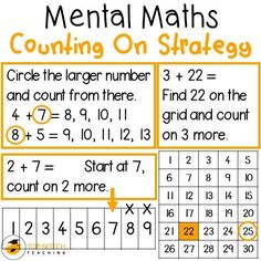 Mental Maths – Counting On Strategy Does anyone else out there dislike teaching mental maths?but I always struggled to teach my students the skills needed in order to be able to mentally calculate. Mental Math Strategies, Mental Maths, Math Resources, Fun Math Games, Number Games, Math Activities, Second Grade Math, Grade 1, Math Addition