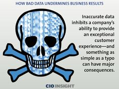 How Bad Data Undermines Business Results:: While most tech and business execs… Data Cleansing, Data Quality, Customer Experience, Data Science, Big Data, Data Visualization, Plays, Feelings, Business