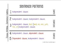 The Simple Secrets of Sentence Variety