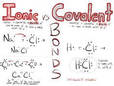 Worksheets Ionic And Covalent Bonding Worksheet covalent bond and search on pinterest science sketchnote ionic vs bonds
