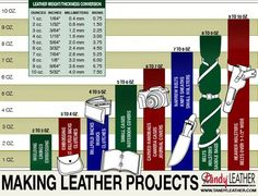 What weight leather to buy for different projects   Tandy Leather
