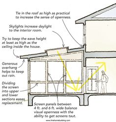 Add a Screened Porch - Fine Homebuilding Article