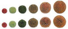Beads Perles: ¡¡NUEVO ESQUEMA!! Bola forrada 16 mm