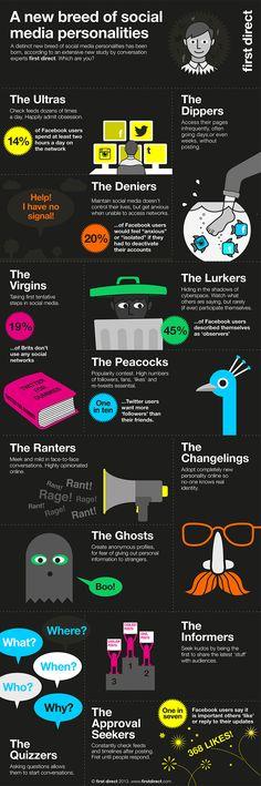 A New Breed Of Social Media Personalities [INFOGRAPHIC] #socialmedia #personalities   Infographic List on WordPress.com.