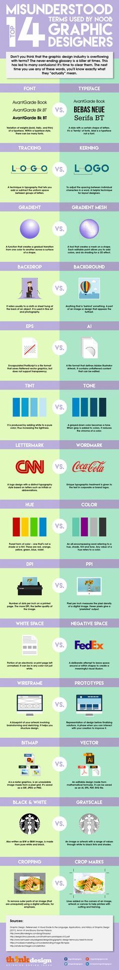 14 Graphic Design Terms Commonly Misused By Novice Designers