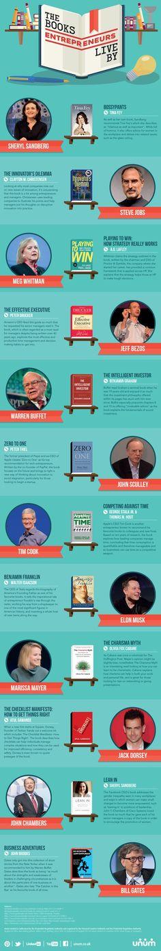 entrepreneure buecher bill gates steve jobs warren buffet infografik | t3n