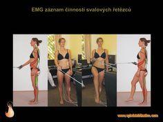 2 - Svalové řetězce Bikinis, Swimwear, Health Fitness, How To Plan, Sport, Diet, Text Posts, Physical Therapy, Anatomy