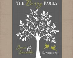 Personalized Family Tree Canvas Print | Gifts for Family History ...