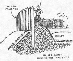 medieval palisade - Google Search