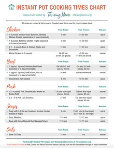 Instant Pot Cooking Times Chart: Fresh Meals & Freezer Meals Thriving Home Pressure Cooker Times, Instant Pot Pressure Cooker, Pressure Cooker Recipes, Pressure Cooking, Slow Cooker, Chicken Cooking Times, Instant Pot French Dip, Best Freezer Meals, Instant Pot Dinner Recipes