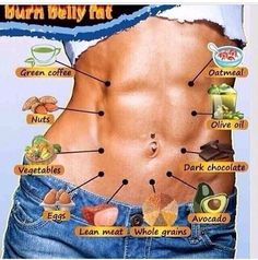 Diet to lose fat and get abs instantly
