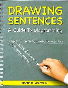 Diagramming Sentences - A useful, visual skill for second-language learners.