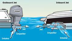 Yacht Design, Boat Design, Yatch Boat, Boating Tips, Boat Safety, 3d Cnc, Boat Engine, Marine Boat, Boat Stuff