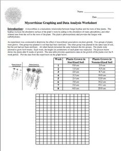 Science Stuff Blog: Free Graphing activity on the fungi.
