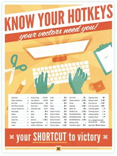 "know your hotkeys - illustrator keyboard shortcuts poster | graphic design | adobe tips | 18"" x 24"""