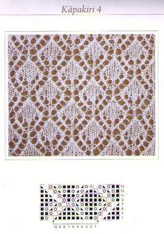 Doesn't this look like a Shetland pa Lace Knitting Stitches, Lace Knitting Patterns, Shawl Patterns, Knitting Charts, Lace Patterns, Knitting Designs, Baby Knitting, Stitch Patterns, Crochet Shawl