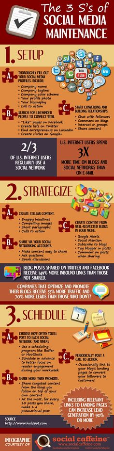 Cool info graphic on social media/SEO