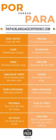 Spanish formal and informal greetingsphrases for letters and emails differences between por and para m4hsunfo