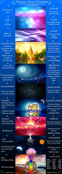 the kingdom of god is within you | Sant Mat Radhasoami