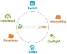 ConnectProGlobal