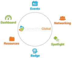 ConnectProGlobal