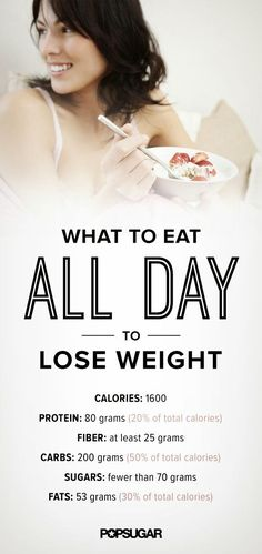 What to Eat All Day to Start Losing Weight Now   Fit Villas
