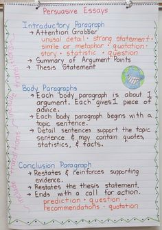 examples of hooks for persuasive essays Persuasive Writing Anchor Chart Writing Lessons, Teaching Writing, Writing Skills, Writing Activities, Writing Topics, Writing Rubrics, Writing Help, Math Lessons, Writing Ideas