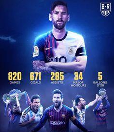 Fc Barcelona Wallpapers, King Sport, Fcb Barcelona, Lionel Messi Wallpapers, Tottenham Hotspur Football, Leonel Messi, Soccer Art, Soccer Pictures, Good Soccer Players