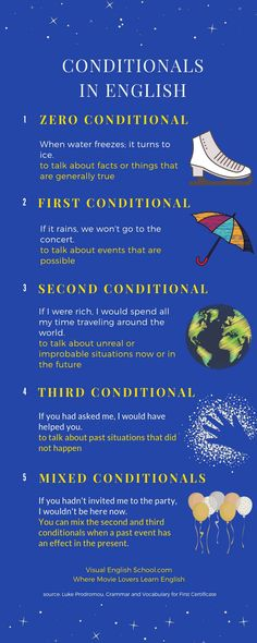 Conditionals in English - English Movie Lesson Theo and Celeste - Visual English School - Learn English with Short Films Advanced English Grammar, English Grammar Rules, Learn English Grammar, English Phrases, English Idioms, English Language Learning, English Words, English Vocabulary, Teaching English