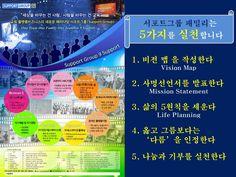JEUNESSE GLOBAL KOREA SUPPORT GROUP FAMILY ACTION PLAN 5 1. 비전 맵 을 작성한다. Vision Map 2. 사명선언서를 발표한다.Mission Statement 3. 삶의 5원칙을 세운다. Life Planning 4. 옳고 그름보다는  '다름'을 인정한다 5. 나눔과 기부를 실천한다  -GLOBAL NETWORK MARKETING UNIVERSITY  PRESIDENT SAM W. KIM 김세우-