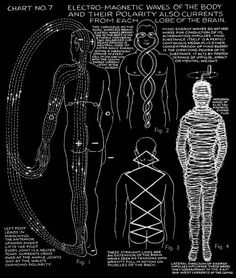 Polarity Therapy is a four-part approach to balancing the Energetic patterns of the body. Based on principles developed by Randolph Stone, Polarity Therapy combines bodywork, nutrition, stretching. Chakra Meditation, Kundalini Yoga, Pranayama, Mindfulness Meditation, Alchemy, Sacred Geometry Symbols, Spiritual Symbols, Spirit Science, Spiritual Health