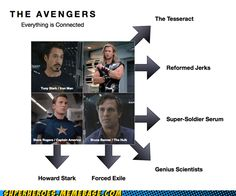 How (the four with their own movies) are connected.