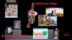 scheikunde uitleg VMBO MAVO nask 2 klas 3. http://mrst45andabit.blogspot.nl of https://www.youtube.com/user/mrsT45andabit
