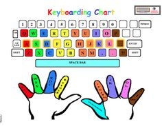 Learning the Keys