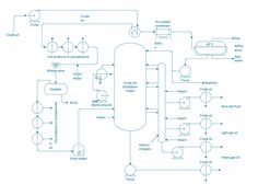Process-and-instrument-diagram.png (1097×783)