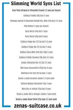 Slimming World Syns List - Descarga imprimible GRATIS - Slimming World syns para varias delicias de chocolate Slimming World Healthy Extras, Slimming World Syns List, Slimming World Shopping List, Slimming World Sweets, Slimming World Syn Values, Slimming World Diet Plan, Slimming World Recipes Syn Free, Slimming Eats, Slimming World Syn Calculator