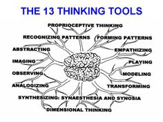 Google Image Result for http://www.twitsnaps.com/share/photo/31852_13_Thinking_Tools.jpg